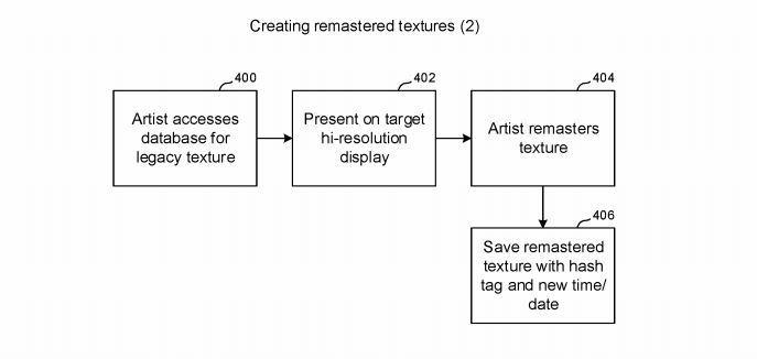 Patente de retrocompatibilidad de Sony (3/4)