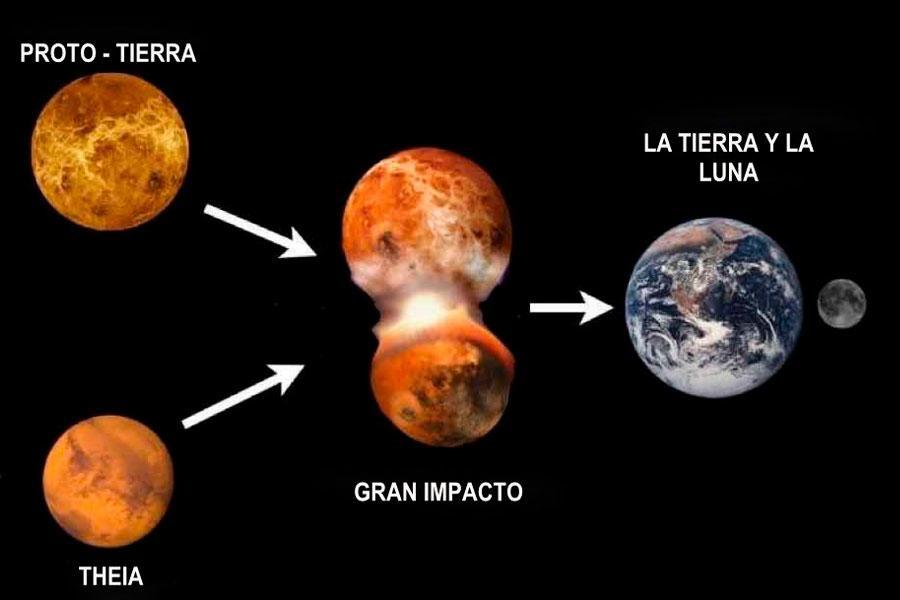 Choque del planeta Theia formó la Luna