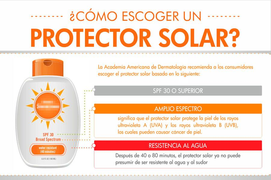 Uso del protector solar