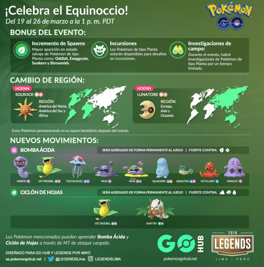 Evento Equinoccio en Pokémon GO